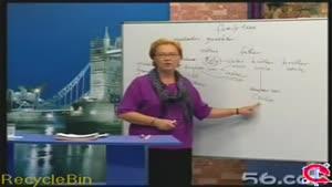 آموزش زبان انگلیسی - پارت یک - جلسه ی ششم