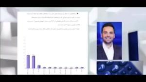بهترین مجری سال به انتخاب مردم احسان علیخانی