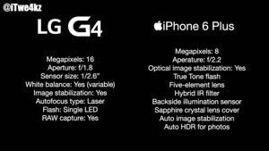 iPhone ۶ Plus vs LG G۴ Camera Shootout!