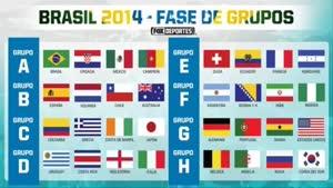 قرعه کشی جام جهانی ۲۰۱۴