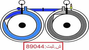 موتور درونسوز دایره ایی دورانی :موتور احتراق داخلی