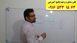 سریعترین روش آموزش زبان انگلیسی کنکور سراسری در اهواز و ایران با استاد علی کیانپور (استاد ۱۰ زبانه)