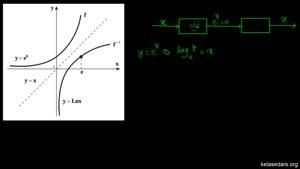 اموزش ریاضی - مشتق ۳۰ - مشتق توابع نمایی