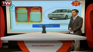 برنامه پایش - بازاریابی شبکه ای کسب و کار حلال یا حرام ؟ (۱۵ آذر ۱۳۹۴)
