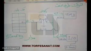 آموزش تعمیر لپ تاپ(مدار استندبای)
