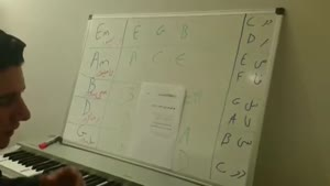 آموزش پیانو به زبان ساده - پارت ۱۴