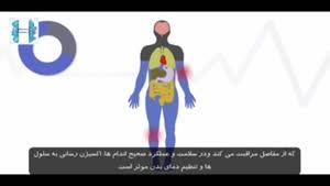 علامت کمبود آب در بدن