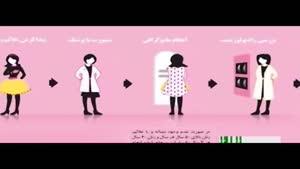 سرطان سینه در ایران