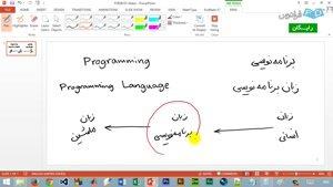 آموزش آشنایی با زبان برنامه نویسی Microsoft Small Basic
