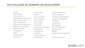 اموزش زبان برنامه نویسی اپل ios بخش ۲ ( ۴).