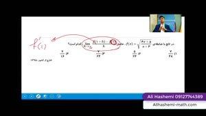 تدریس مشتق قسمت اول از علی هاشمی
