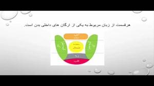 درمان با آیورودا-قسمت ششم