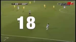 ۲۰ گل غیر ممکن برتر تاریخ فوتبال