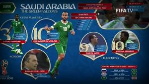 کلیپ منتشر شده از فیفا برای معرفی تیم ملی عربستان سعودی در جام جهانی ۲۰۱۸
