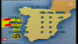 تاریخچه جام جهانی ۱۹۸۲ اسپانیا