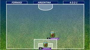 تیم ملی آرژانتین و تیم ملی ایسلند در مقابل هم و نحوه آرایش تیم ها