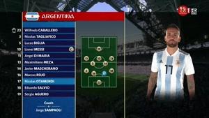 ترکیب دو تیم آرژانتین و ایسلند