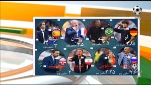 درآمد مربیان حاضر در جام جهانی ۲۰۱۸ روسیه