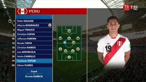 ترکیب دو تیم پرو و دانمارک