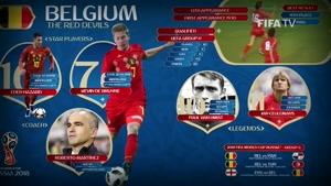 کلیپ منتشر شده از فیفا برای معرفی تیم ملی بلژیک در جام جهانی ۲۰۱۸ روسیه