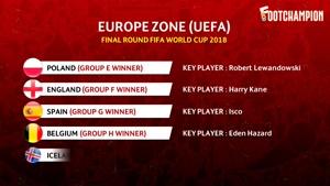 ۳۲ تیم حاضر در جام جهانی ۲۰۱۸