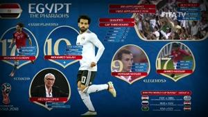 کلیپ منتشر شده از فیفا برای معرفی تیم ملی مصر در جام جهانی ۲۰۱۸ روسیه