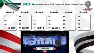مراسم کامل قرعه کشی جام ملت های آسیا ۲۰۱۹