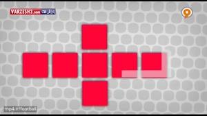 استقلال اهواز ۱-۱ نساجی مازندران + حواشی