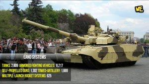 قدرت نظامی کشور های اتحادیه اروپا