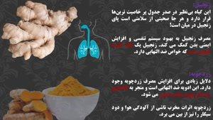 نوشیدنی عالی برای پاکسازی ریه برای افراد سیگاری