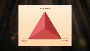سخنرانی دکتر عباسی درباره زنای ذهنی بخش ششم (جلسه ۲۸۴ کلبه کرامت )