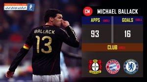 بزرگ ترین ستاره های ناکام ؛ اسطوره هایی که جام لیگ قهرمانان اروپا را ندیدند !