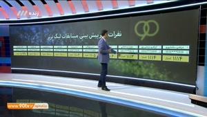 واکنش عادل فردوسی پور به خبر هک شدن اپلیکیشن برنامه نود