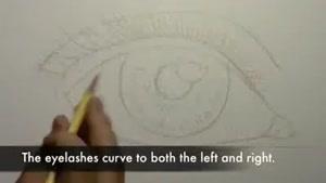 نقاشی از چشم