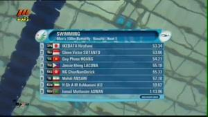بازی های آسیایی - شنا کسب رتبه ۱۶