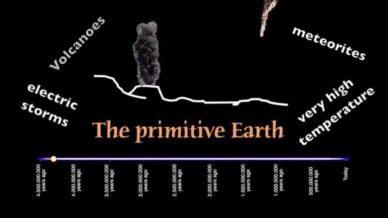 چگونگی تکامل زمین