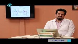 دکتر محمد علی علی اکبری - جراحی بینی های گوشتی