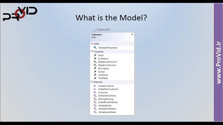 آموزش MVVM در WPF-قسمت چهارم
