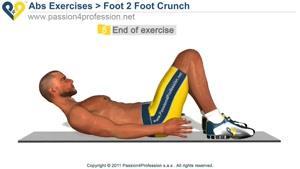 تقویت عضله شکم بدنسازی
