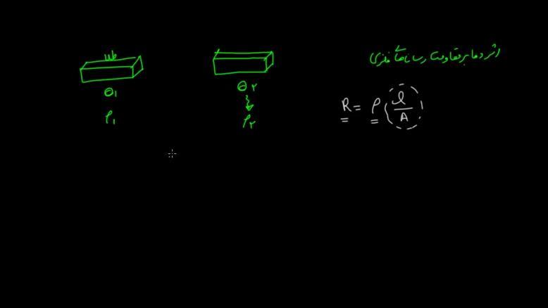 اموزش فیزیک مبحث : اثر دما بر مقاومت رساناهای فلزی