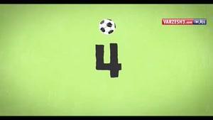 ۵ گاف برتر فوتبالی