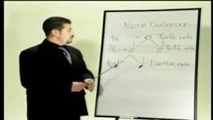 آموزش درس ویولن به زبان ترکی قسمت 5