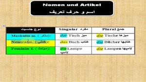 یادگیری زبان و گرامر آلمانی قسمت ۲