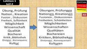 یادگیری زبان و گرامر آلمانی قسمت ۵