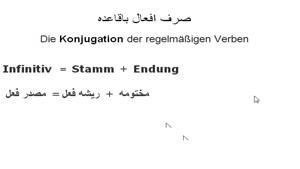 یادگیری زبان و گرامر آلمانی قسمت ۹