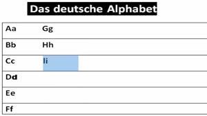 یادگیری زبان و گرامر آلمانی قسمت ۶