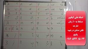 سریعترین و آسانترین روش یادگیری زبان روسی،مکالمه روسی،کلمات روسی،گرامر روسی-استاد علی کیانپور