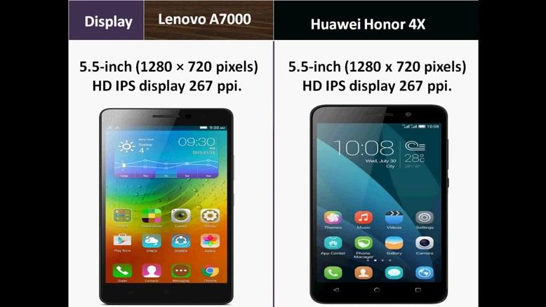 مقایسه تبلت Lenovo A۷۰۰۰ vs Huawei Honor ۴X