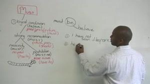 کاربرد واژه MUST در زبان انگلیسی