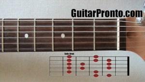 مقیاس های گیتار - عمده و جزئی